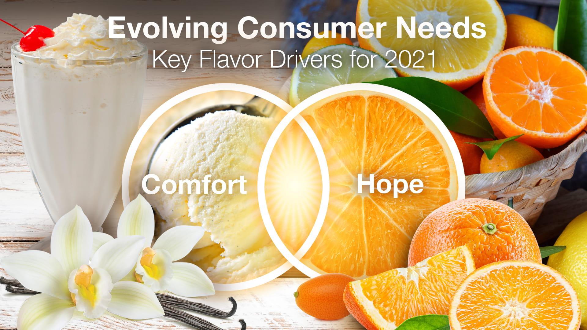 Evolving Consumer Needs Updated 01 28 21 (1)