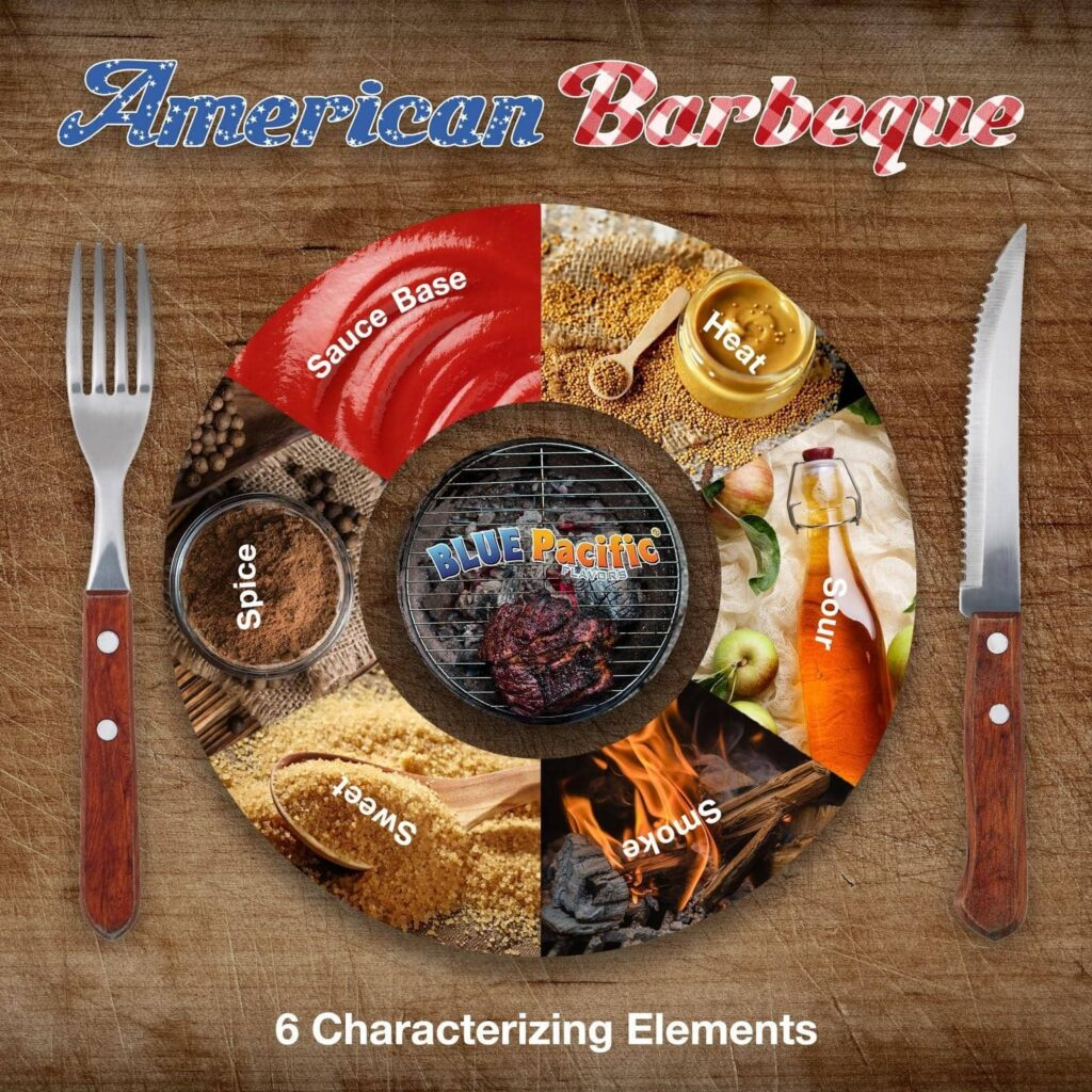6 Characterizing Elements Barbeque
