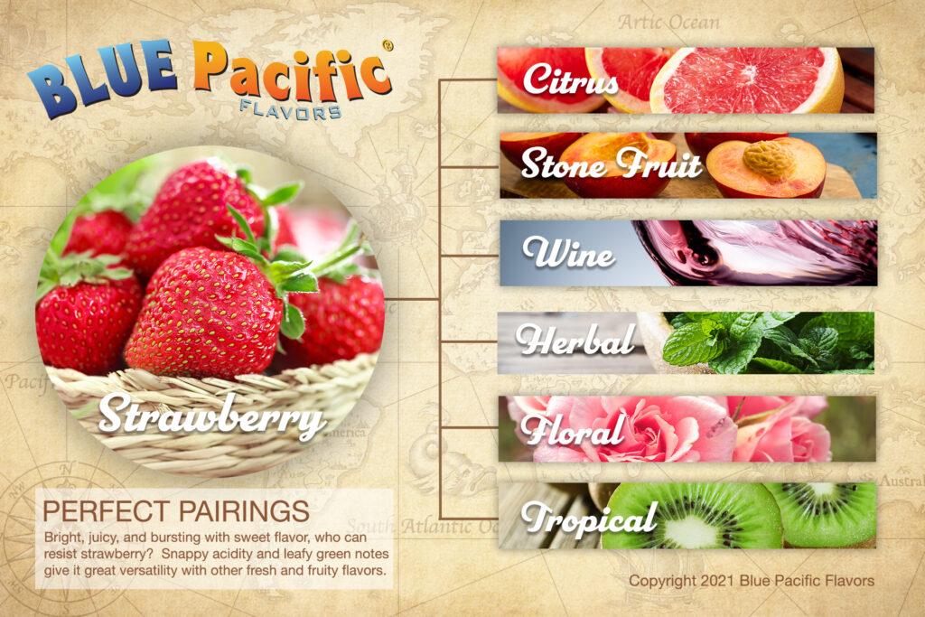 Perfect Pairings Strawberry
