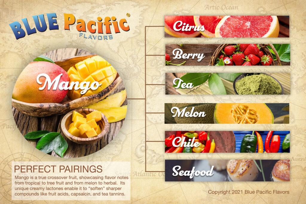 Perfect Pairings Mango